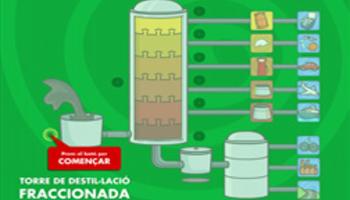 Destil·lació del petroli