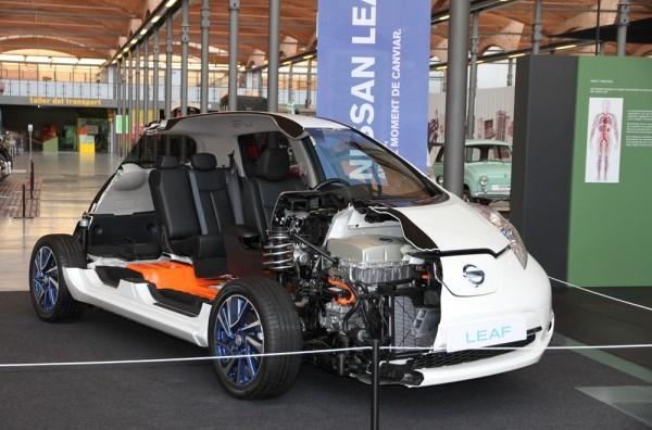 El vehicle elèctric