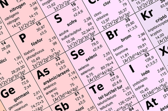 Event for the International Year of the Periodic Table